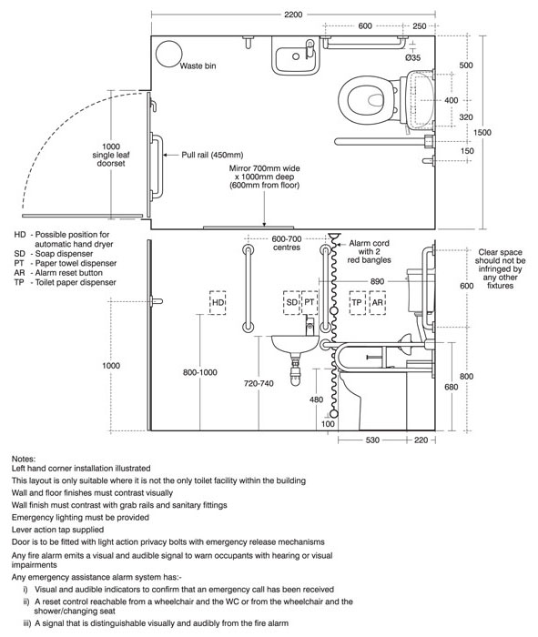Dimensions Of Disabled Toilet Disabled Toilet Room SizesWhat are