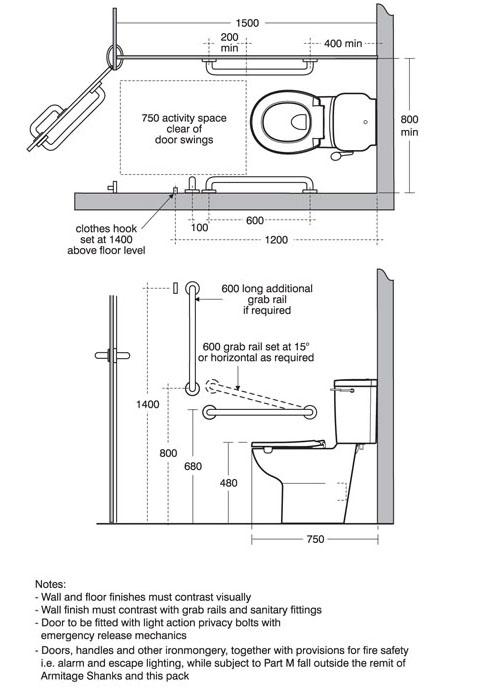 Doc M Ambulant Pack Close Coupled Toilet