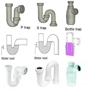 What Are Waste Water Traps image