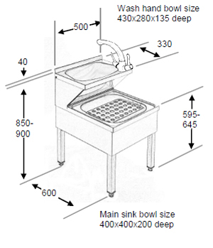 Janitorial Unit Stainless Steel Combined Bucket Sink Hand Wash.
