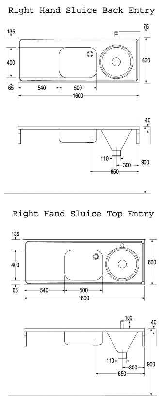 right hand combined sluice sink dimensions
